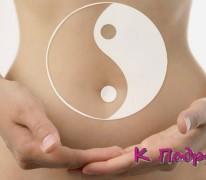 Лютеиновая фаза (период от овуляции до менструации)
